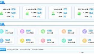 i深圳-深圳市统一政务服务A 的图像结果