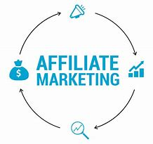 Affiliate Marketing Success Kit Downsell Download
