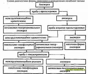 Лечение полинейропатии нижних конечностей при диабете