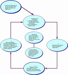 Controversial Essay Topics Profile Essays Examples Popular Essay  Controversial Essay Topics College